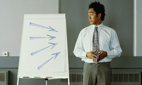 How to improve your investmentpitch